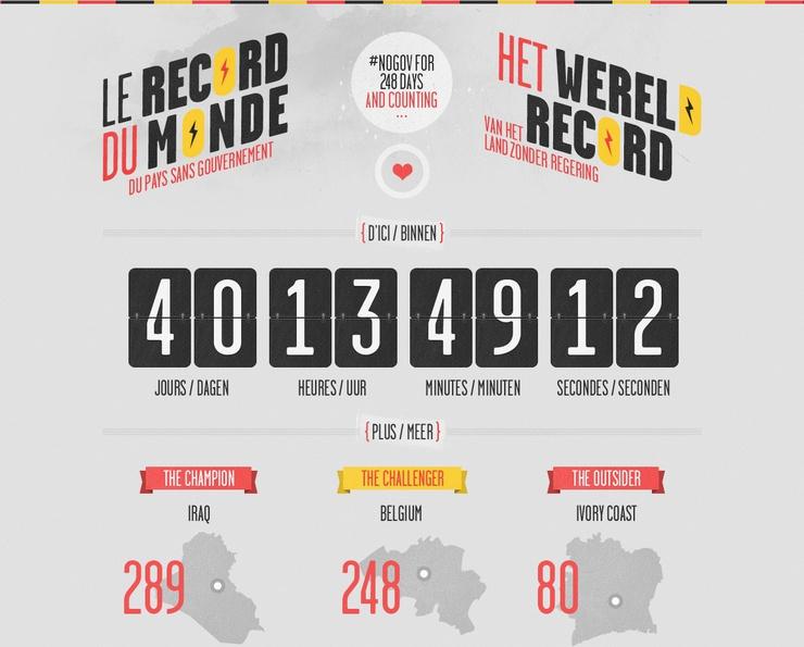 Il Belgio ha dato già in bacheca il record europeo!