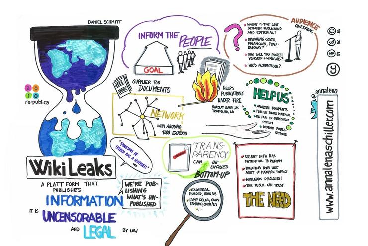 Wikileaks arbeitete zusammen mit Birgitta Jonsdottir an dem neuen Gesetzesentwurf