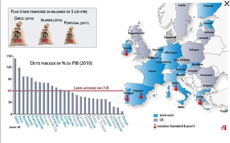 La Belgique est plus endettée que l'Espagne !