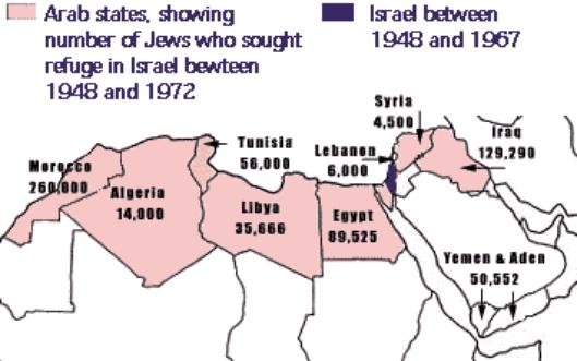 The Third Intifada – To Fade or Escalate