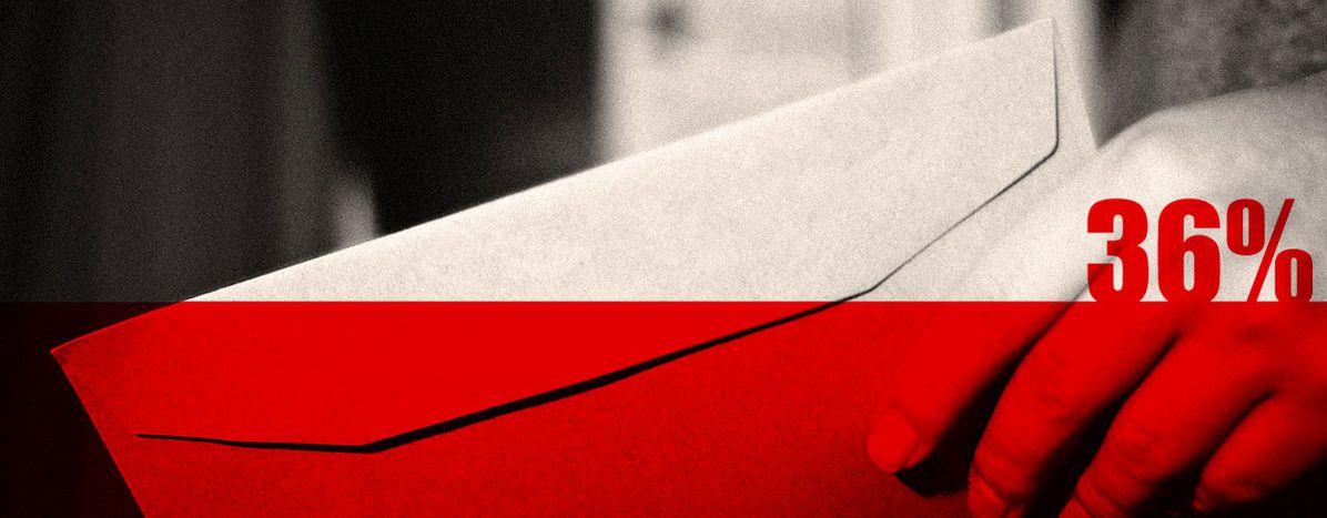 Image for Numeri che parlano da soli: i sondaggi in Polonia