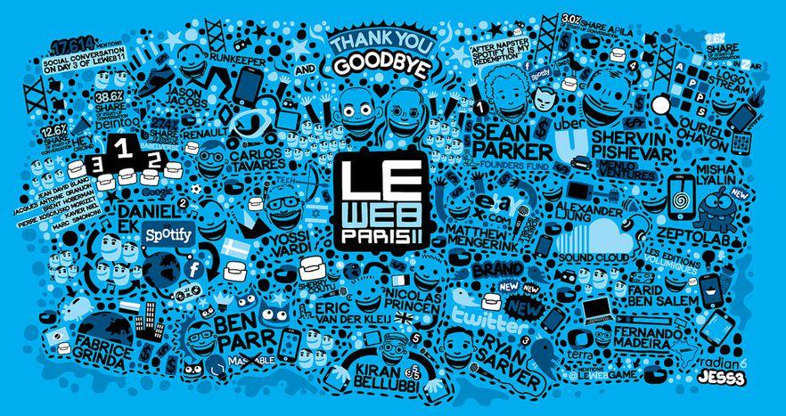 Image for Conferenza LeWeb: si va verso una Silicon Valley europea?