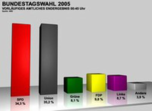 Image for Germania, United colors of Bundestag
